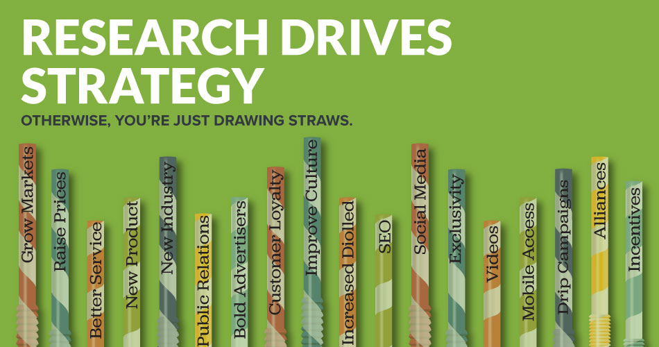 Let Research Drive Your Marketing Strategies